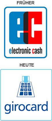 Logos von EC und girocard